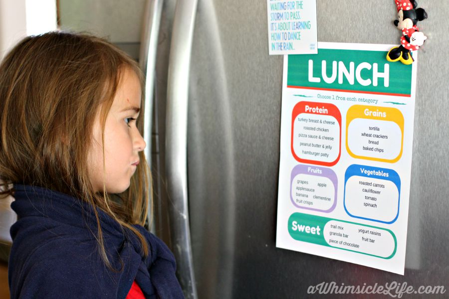 Choosing-lunch